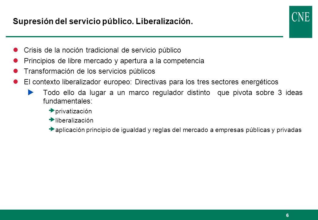 Supresión del servicio público. Liberalización.