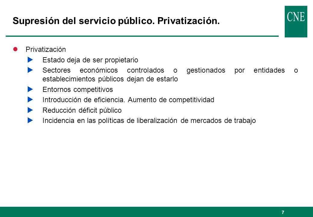 Supresión del servicio público. Privatización.