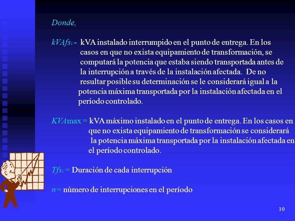 Donde, kVAfsi = kVA instalado interrumpido en el punto de entrega. En los. casos en que no exista equipamiento de transformación, se.