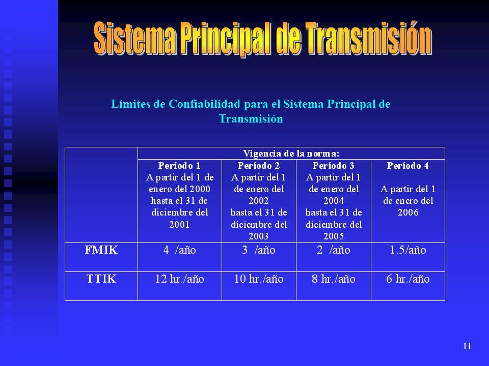 Límites de Confiabilidad para el Sistema Principal de Transmisión