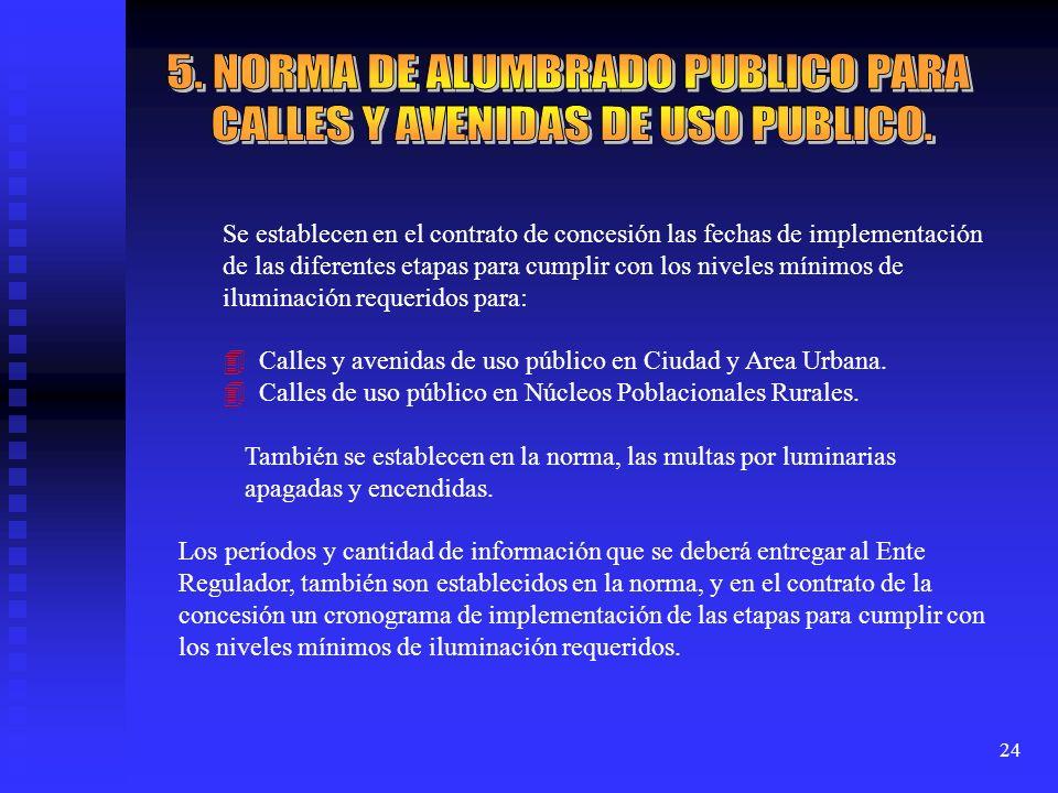 5. NORMA DE ALUMBRADO PUBLICO PARA CALLES Y AVENIDAS DE USO PUBLICO.