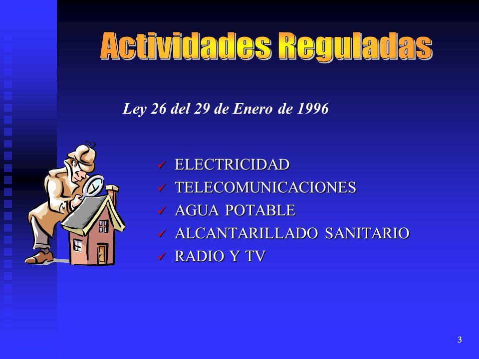 Actividades Reguladas