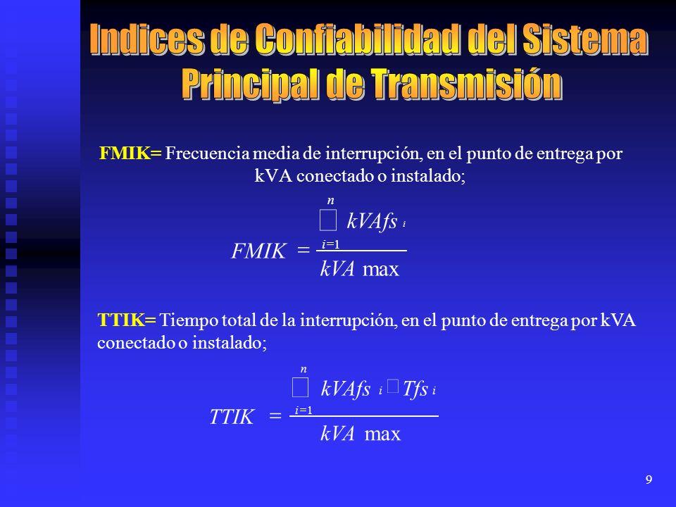 Indices de Confiabilidad del Sistema Principal de Transmisión