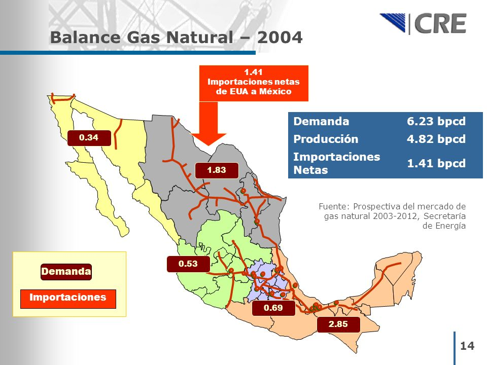 Importaciones netas de EUA a México