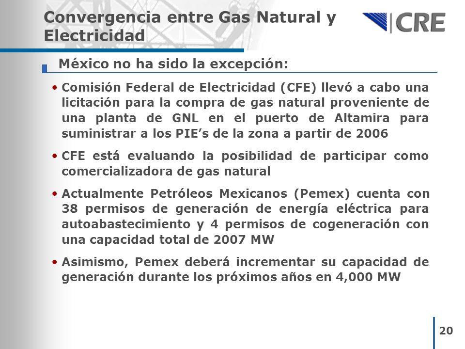 Convergencia entre Gas Natural y Electricidad