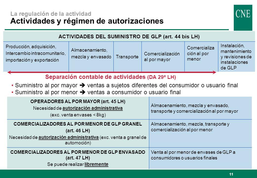 La regulación de la actividad Actividades y régimen de autorizaciones