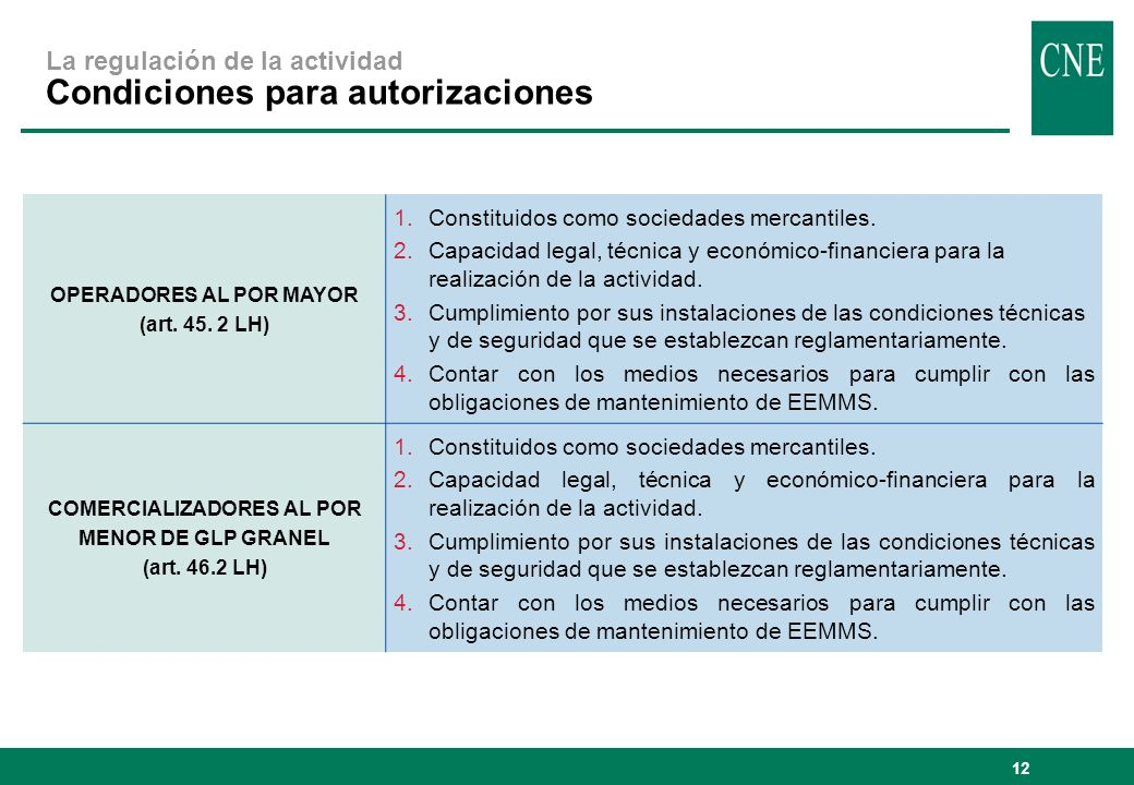 La regulación de la actividad Condiciones para autorizaciones