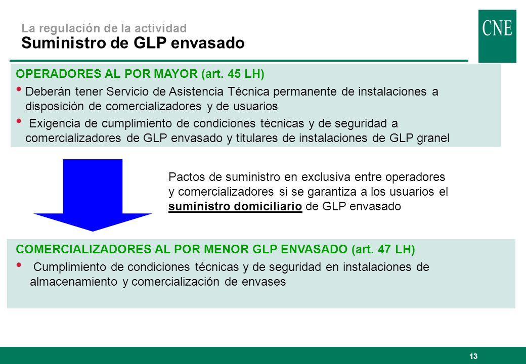 La regulación de la actividad Suministro de GLP envasado