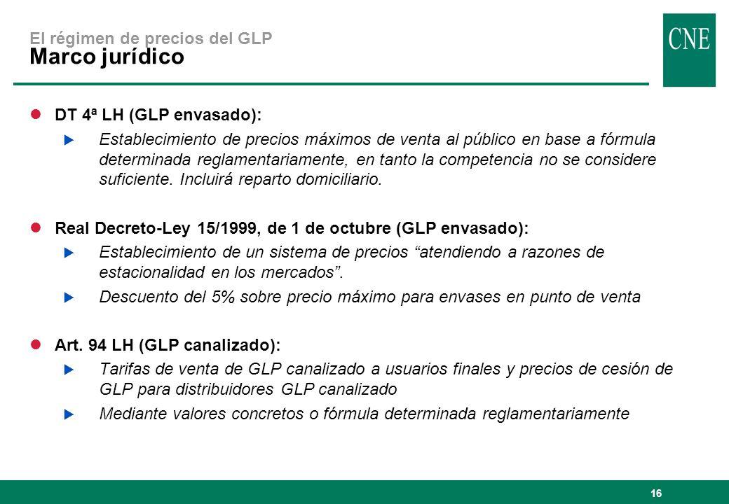El régimen de precios del GLP Marco jurídico