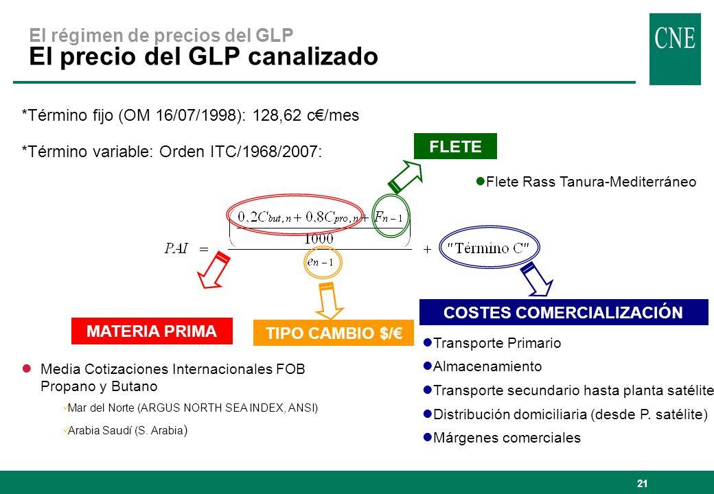 El régimen de precios del GLP El precio del GLP canalizado