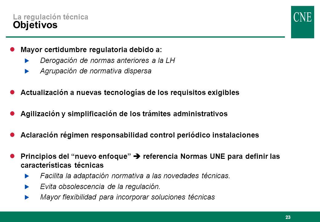 La regulación técnica Objetivos