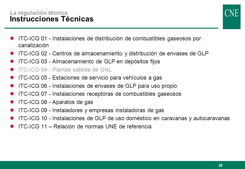 La regulación técnica Instrucciones Técnicas