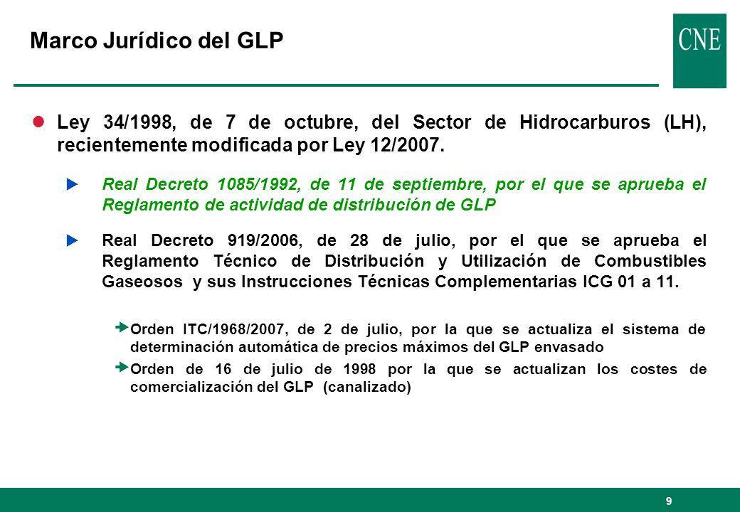 Marco Jurídico del GLP Ley 34/1998, de 7 de octubre, del Sector de Hidrocarburos (LH), recientemente modificada por Ley 12/2007.