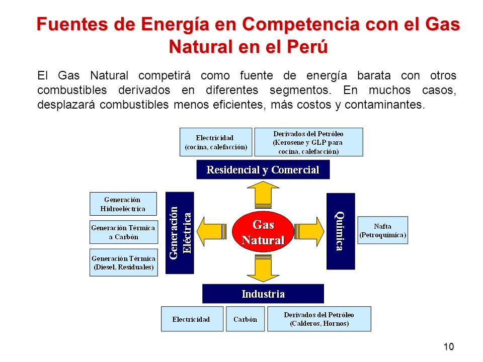Fuentes de Energía en Competencia con el Gas Natural en el Perú