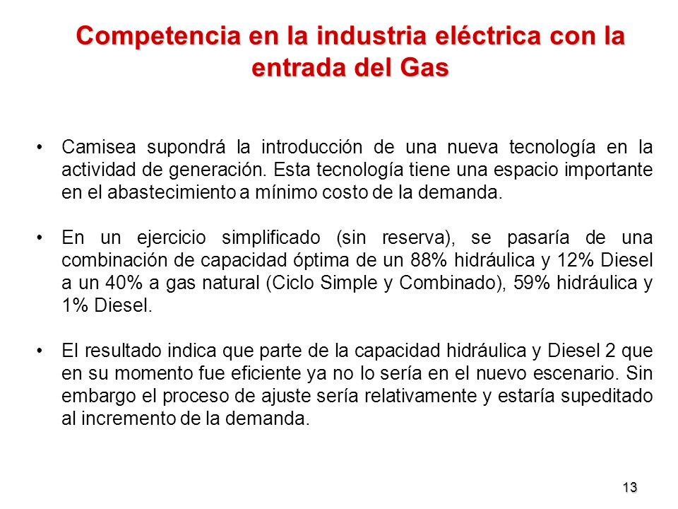 Competencia en la industria eléctrica con la entrada del Gas