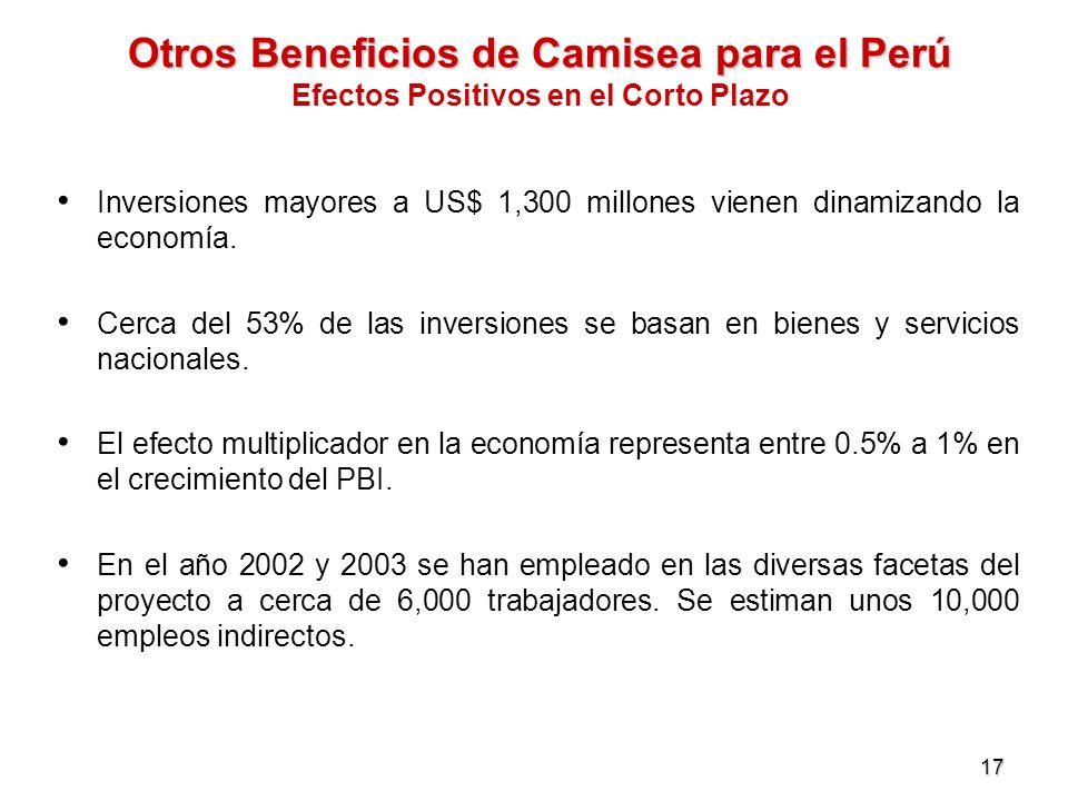 Otros Beneficios de Camisea para el Perú Efectos Positivos en el Corto Plazo