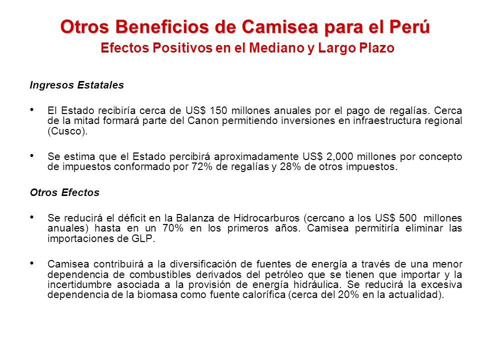 Otros Beneficios de Camisea para el Perú