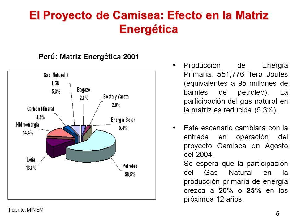 El Proyecto de Camisea: Efecto en la Matriz Energética