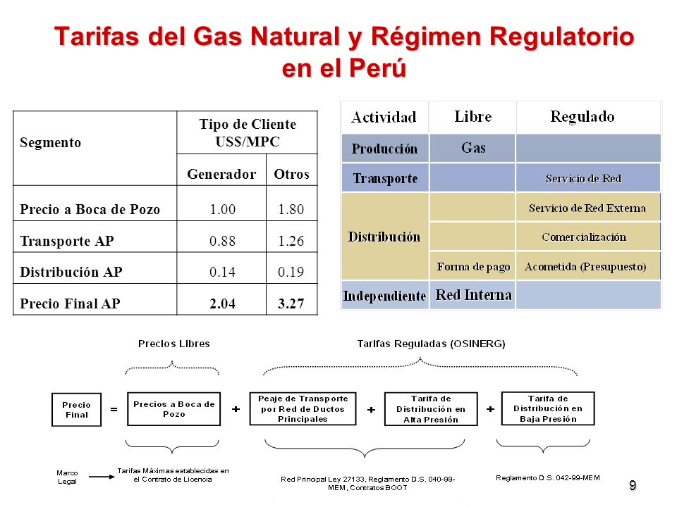 Tarifas del Gas Natural y Régimen Regulatorio en el Perú