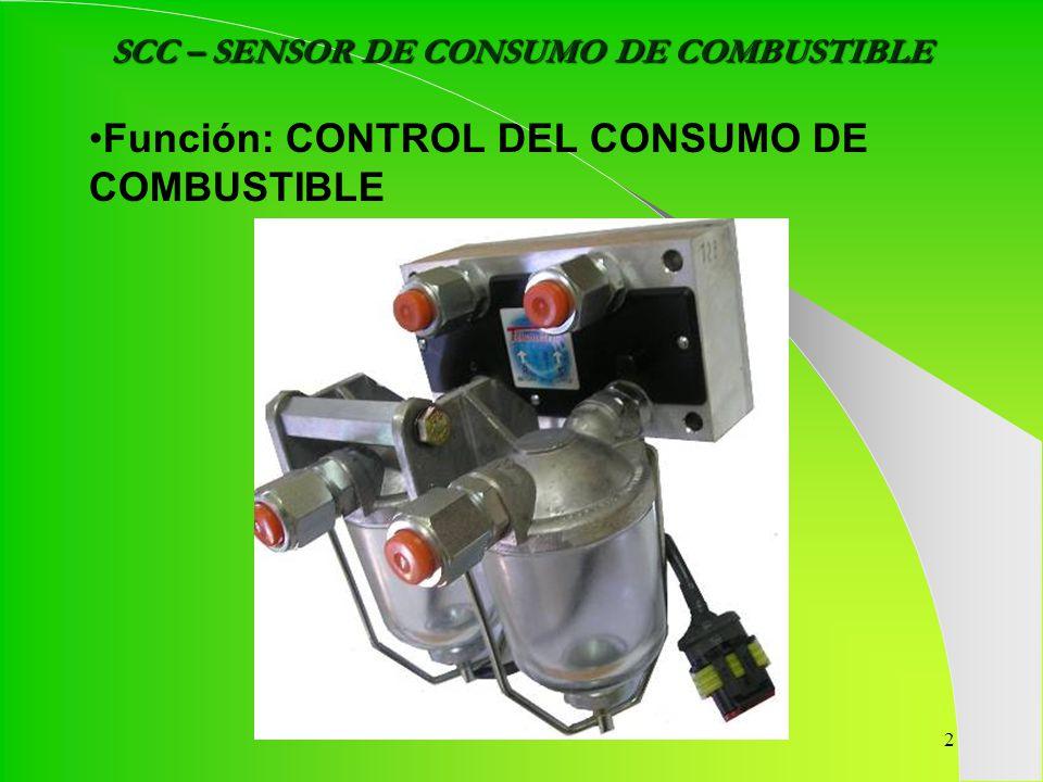 Función: CONTROL DEL CONSUMO DE COMBUSTIBLE