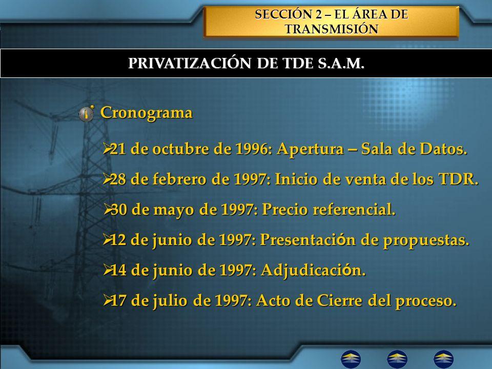 21 de octubre de 1996: Apertura – Sala de Datos.