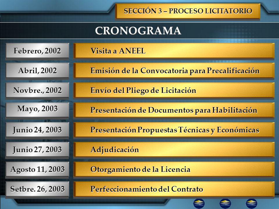 SECCIÓN 3 – PROCESO LICITATORIO