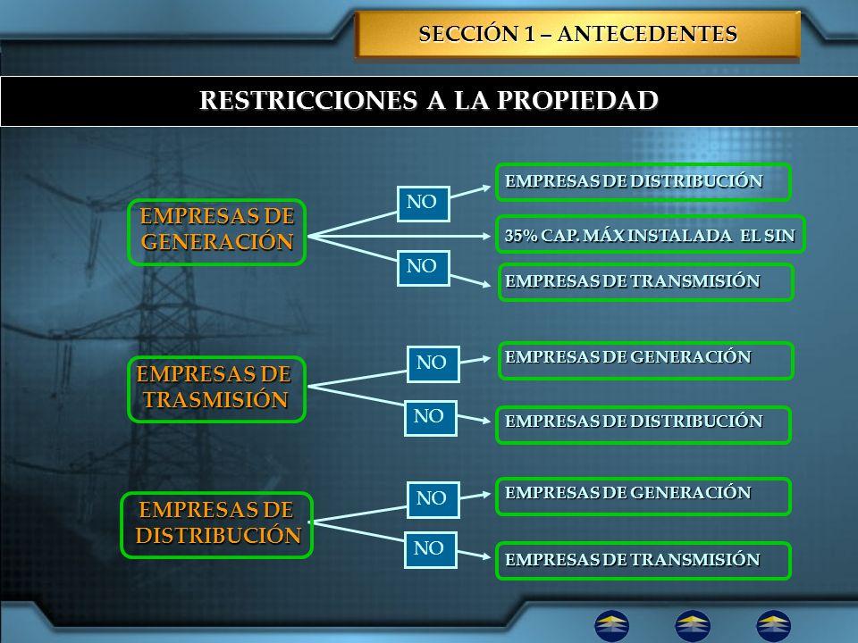 RESTRICCIONES A LA PROPIEDAD