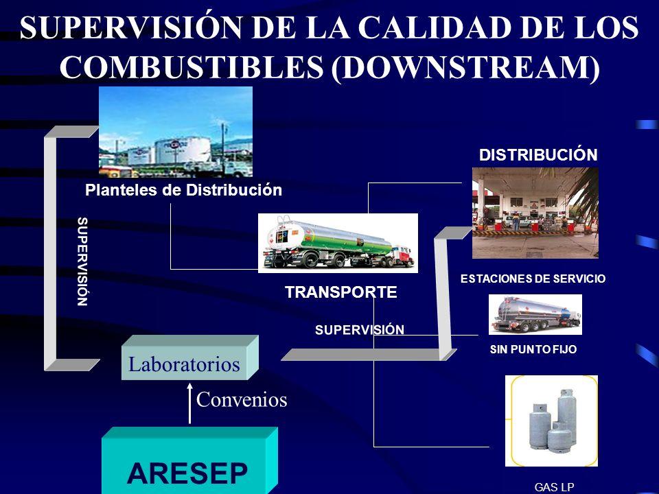 SUPERVISIÓN DE LA CALIDAD DE LOS COMBUSTIBLES (DOWNSTREAM)