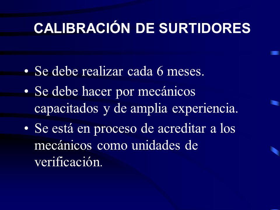 CALIBRACIÓN DE SURTIDORES