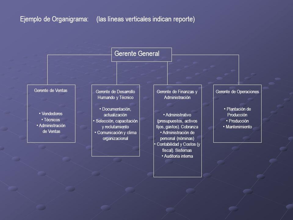 Ejemplo de Organigrama: (las líneas verticales indican reporte)