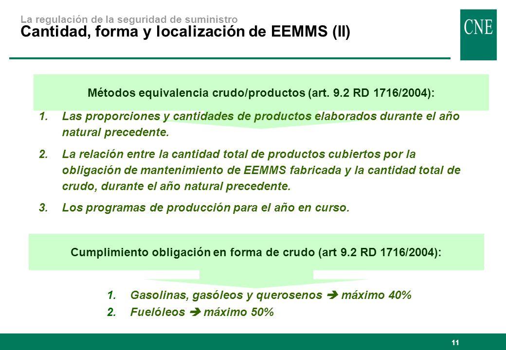 Métodos equivalencia crudo/productos (art. 9.2 RD 1716/2004):