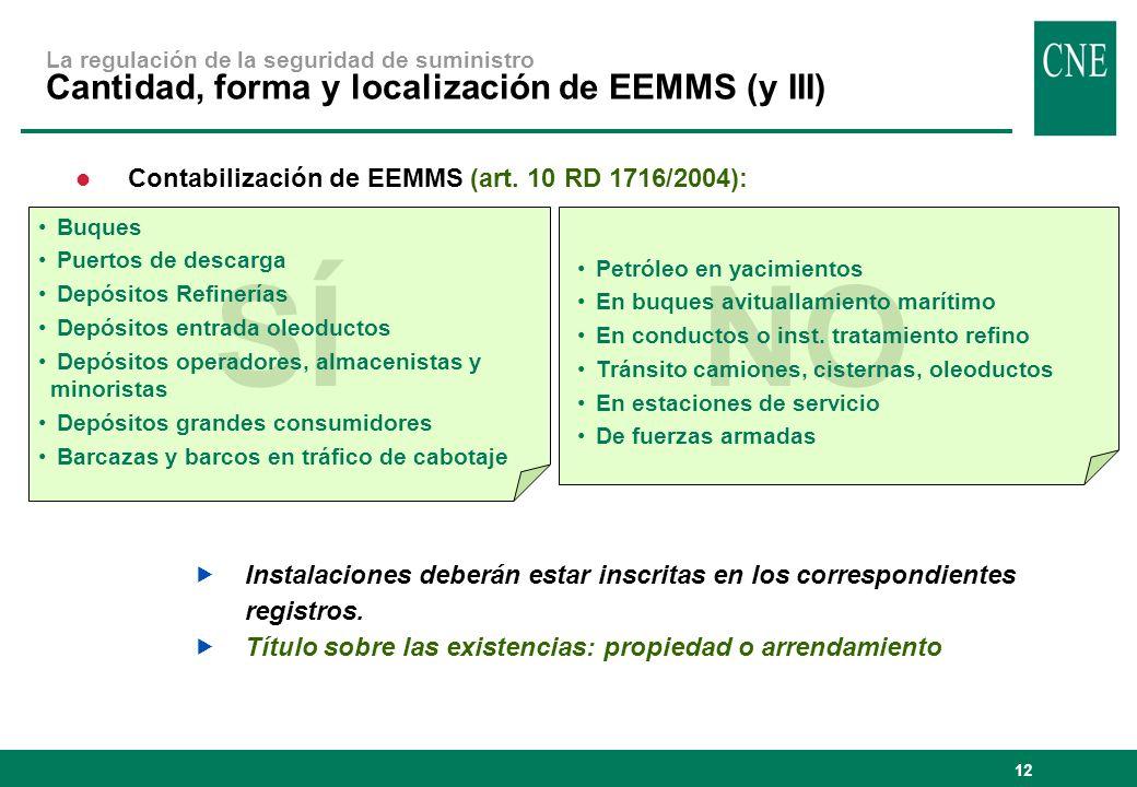 SÍ NO Contabilización de EEMMS (art. 10 RD 1716/2004):