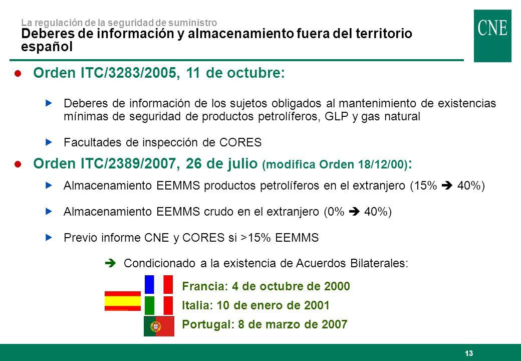 Orden ITC/3283/2005, 11 de octubre: