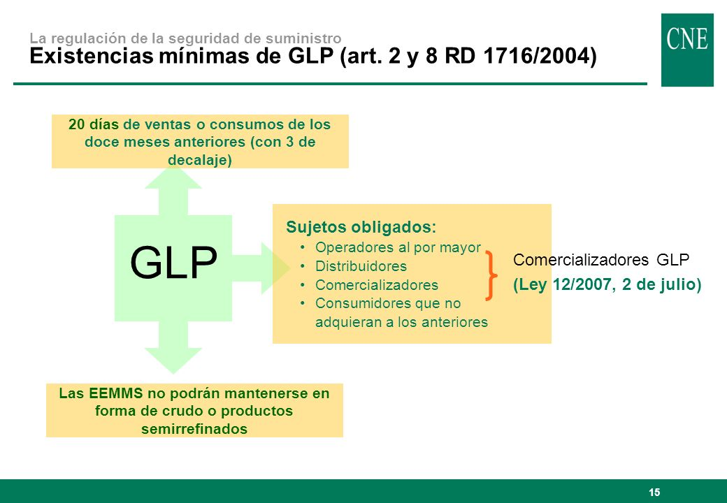 GLP Sujetos obligados: Comercializadores GLP (Ley 12/2007, 2 de julio)