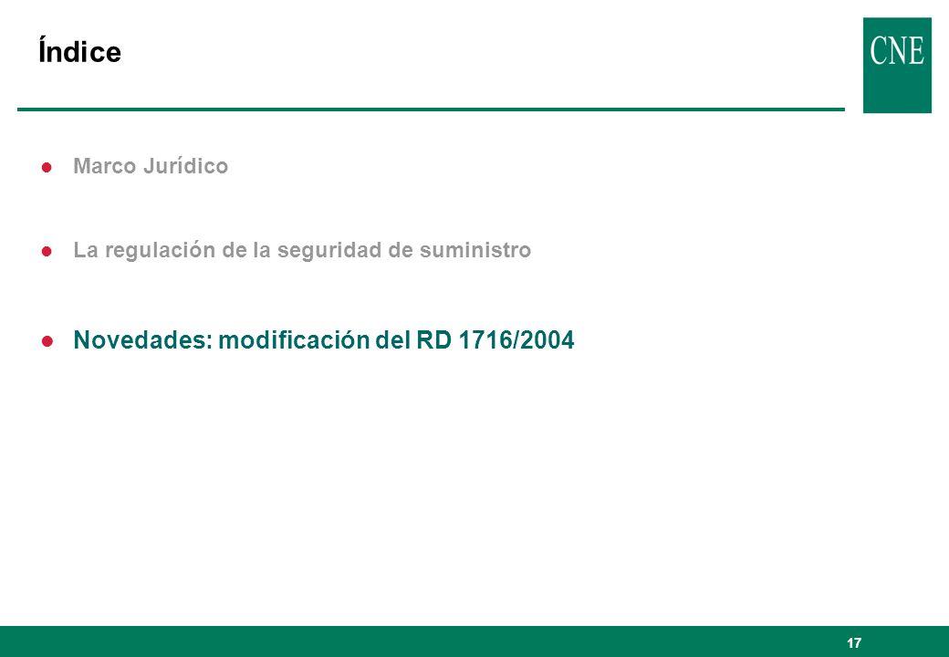 Índice Novedades: modificación del RD 1716/2004 Marco Jurídico