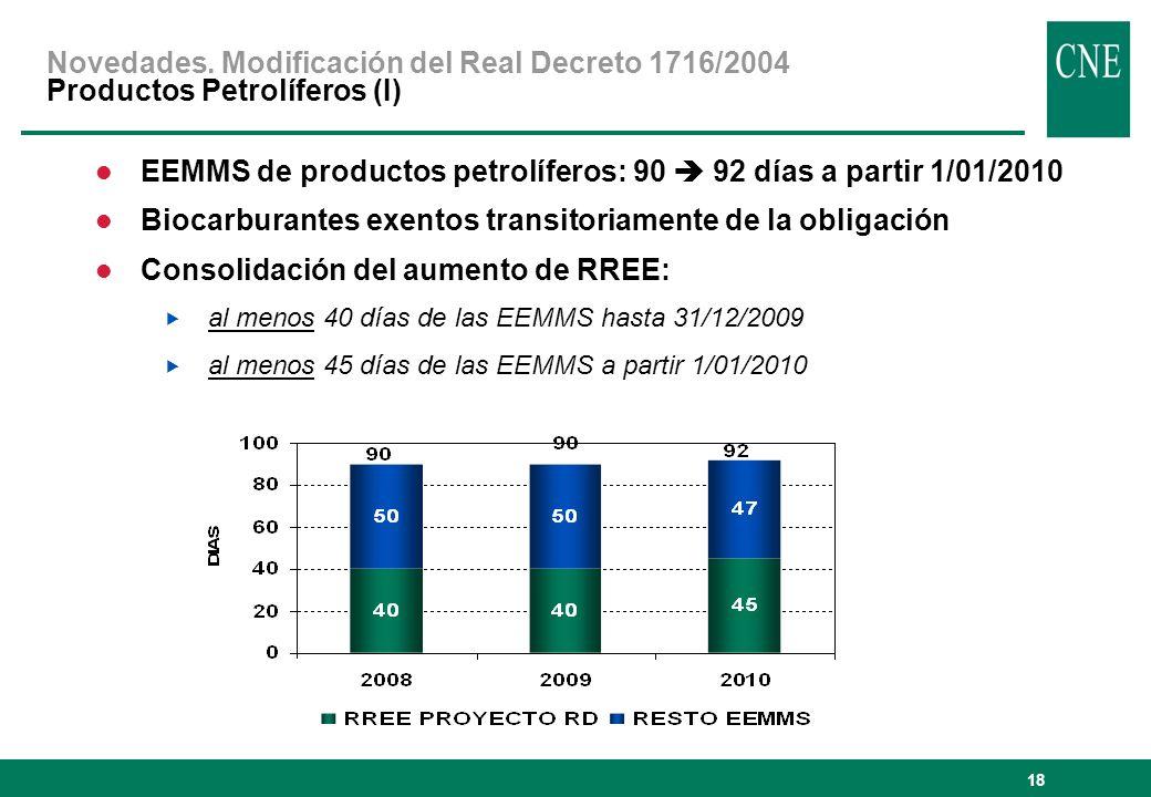 EEMMS de productos petrolíferos: 90  92 días a partir 1/01/2010