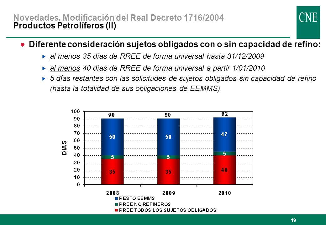 Novedades. Modificación del Real Decreto 1716/2004 Productos Petrolíferos (II)