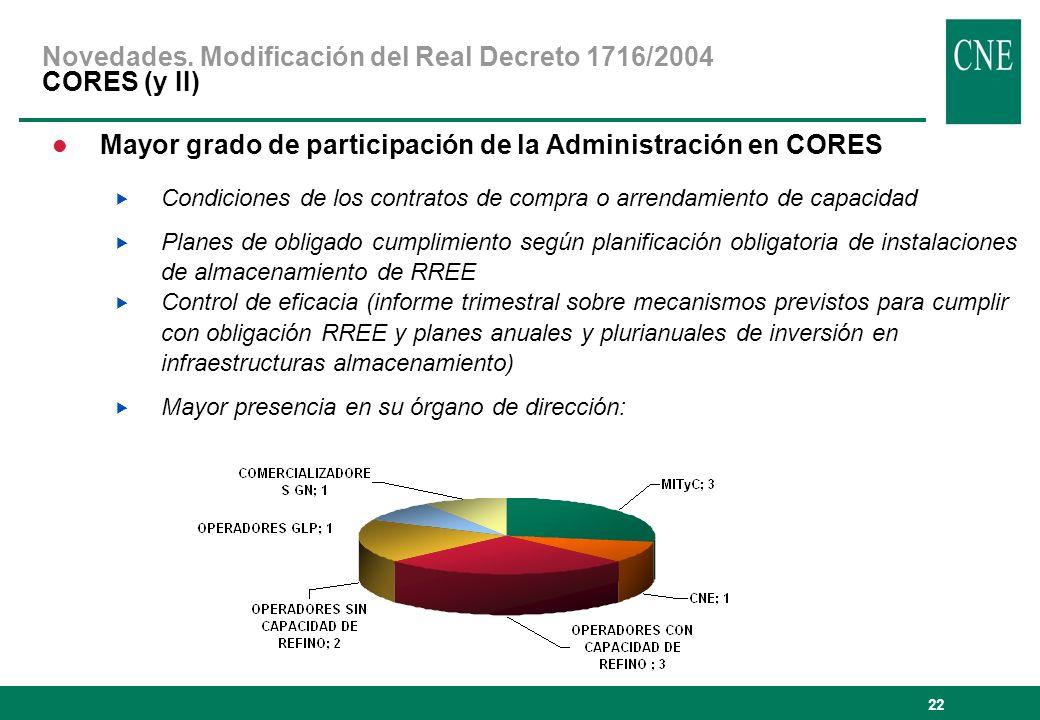 Novedades. Modificación del Real Decreto 1716/2004 CORES (y II)
