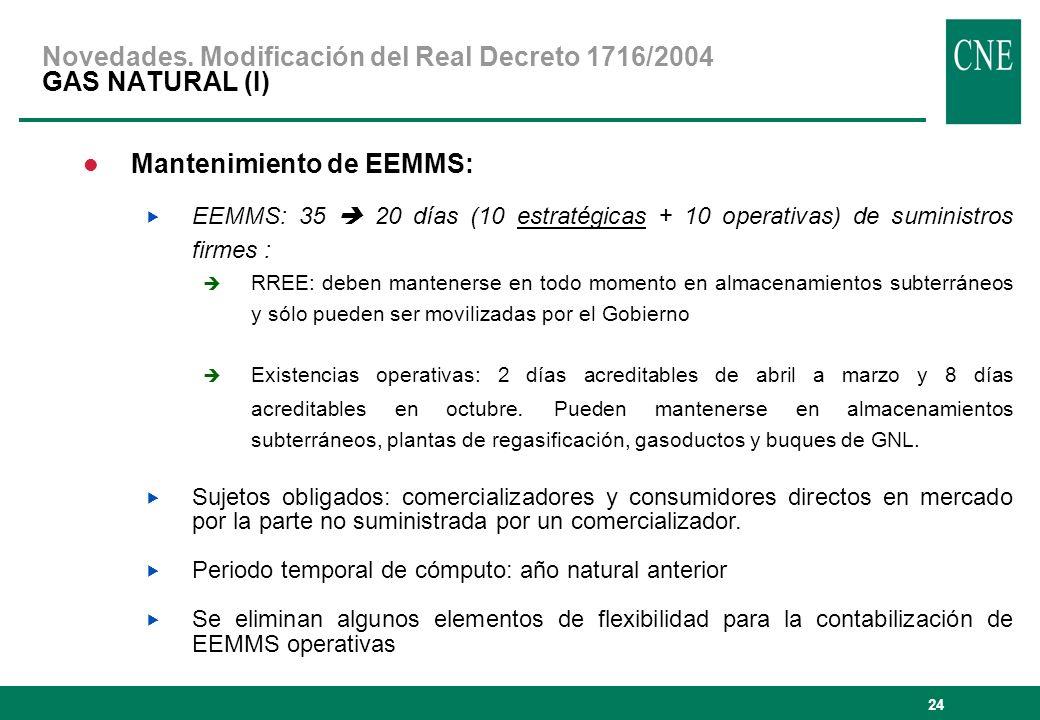 Novedades. Modificación del Real Decreto 1716/2004 GAS NATURAL (I)