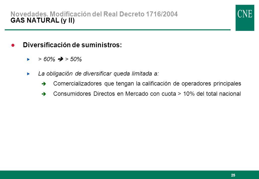 Novedades. Modificación del Real Decreto 1716/2004 GAS NATURAL (y II)