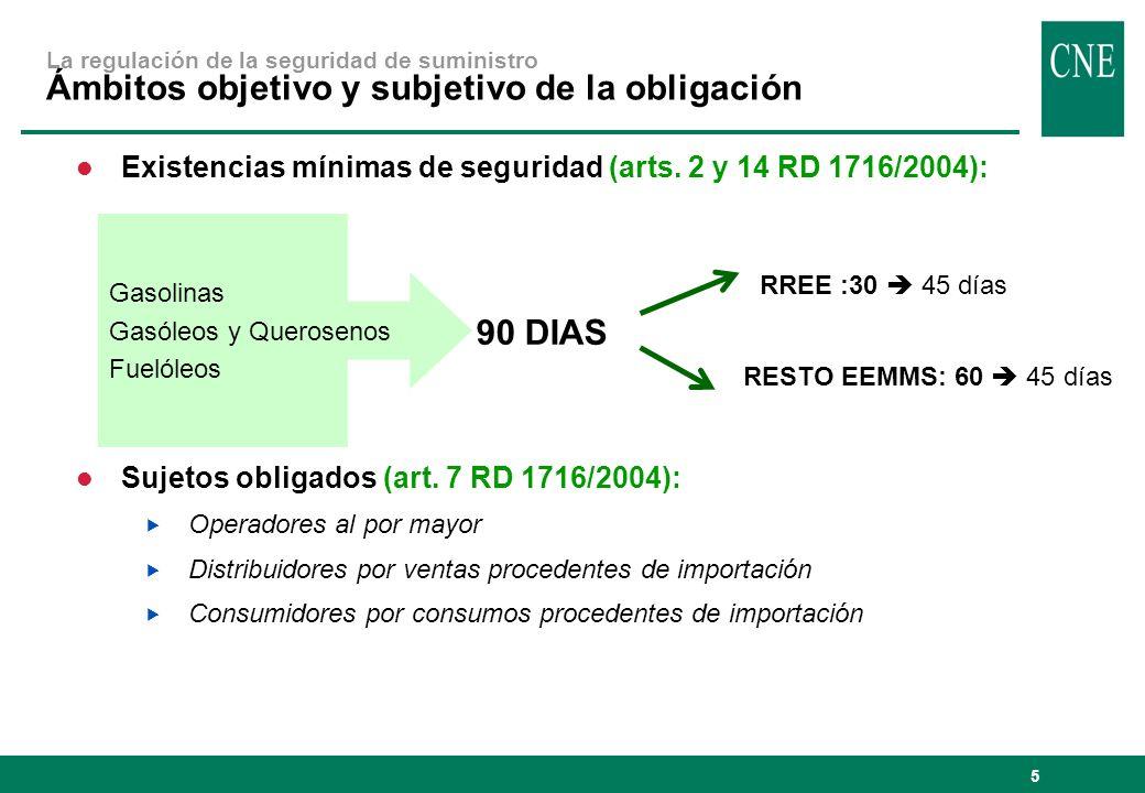 90 DIAS Existencias mínimas de seguridad (arts. 2 y 14 RD 1716/2004):