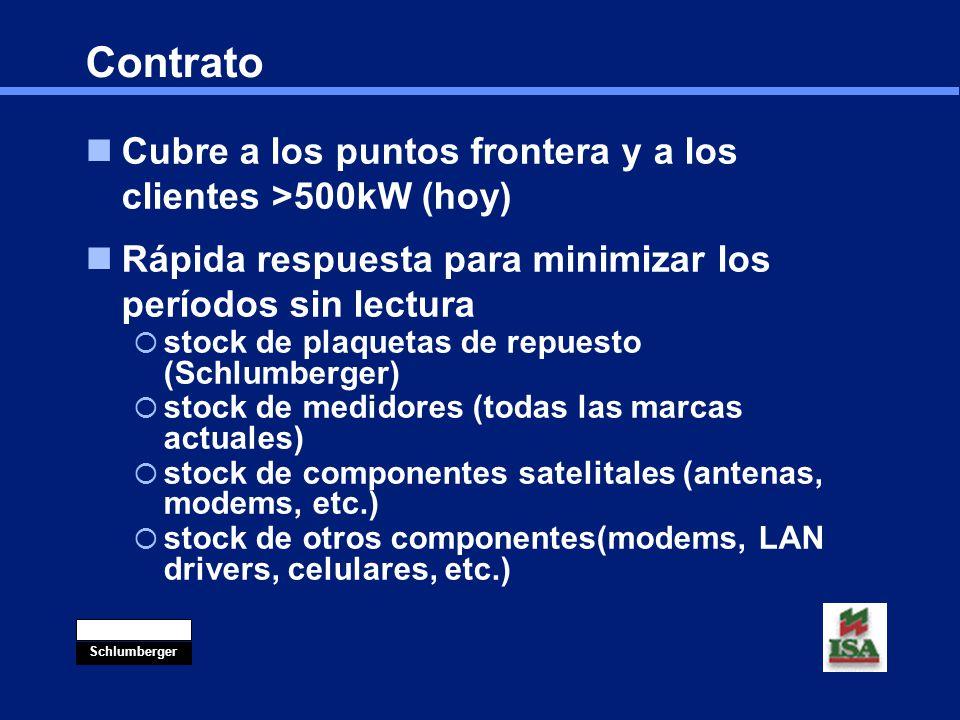 Contrato Cubre a los puntos frontera y a los clientes >500kW (hoy)