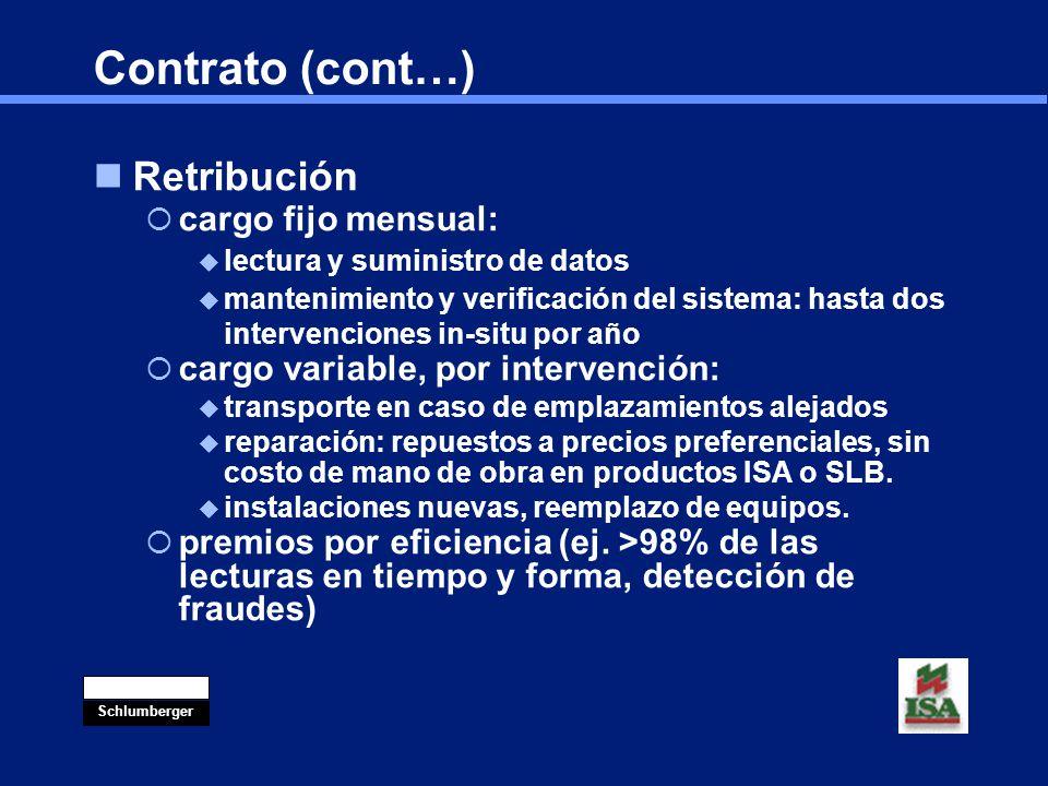 Contrato (cont…) Retribución cargo fijo mensual: