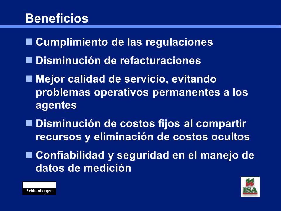 Beneficios Cumplimiento de las regulaciones