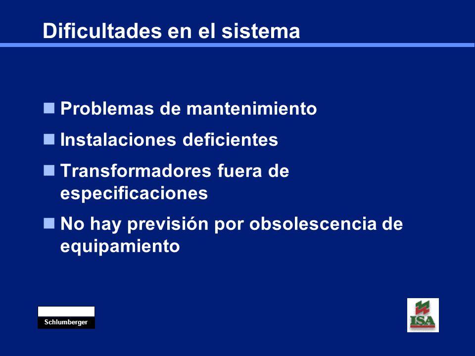 Dificultades en el sistema