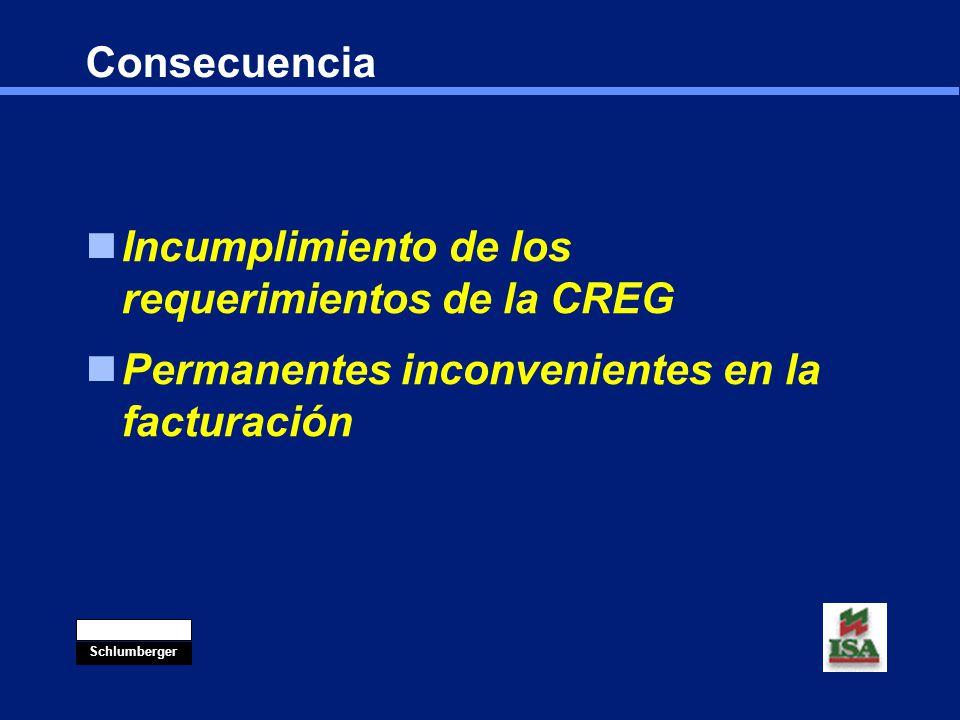 Consecuencia Incumplimiento de los requerimientos de la CREG.