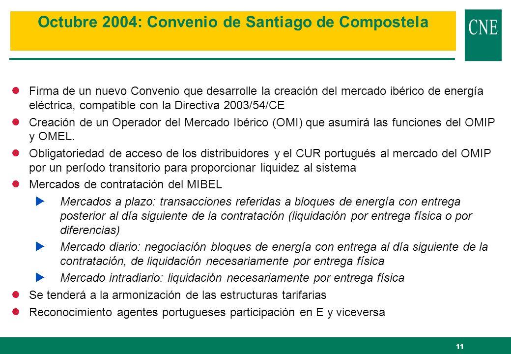 Octubre 2004: Convenio de Santiago de Compostela