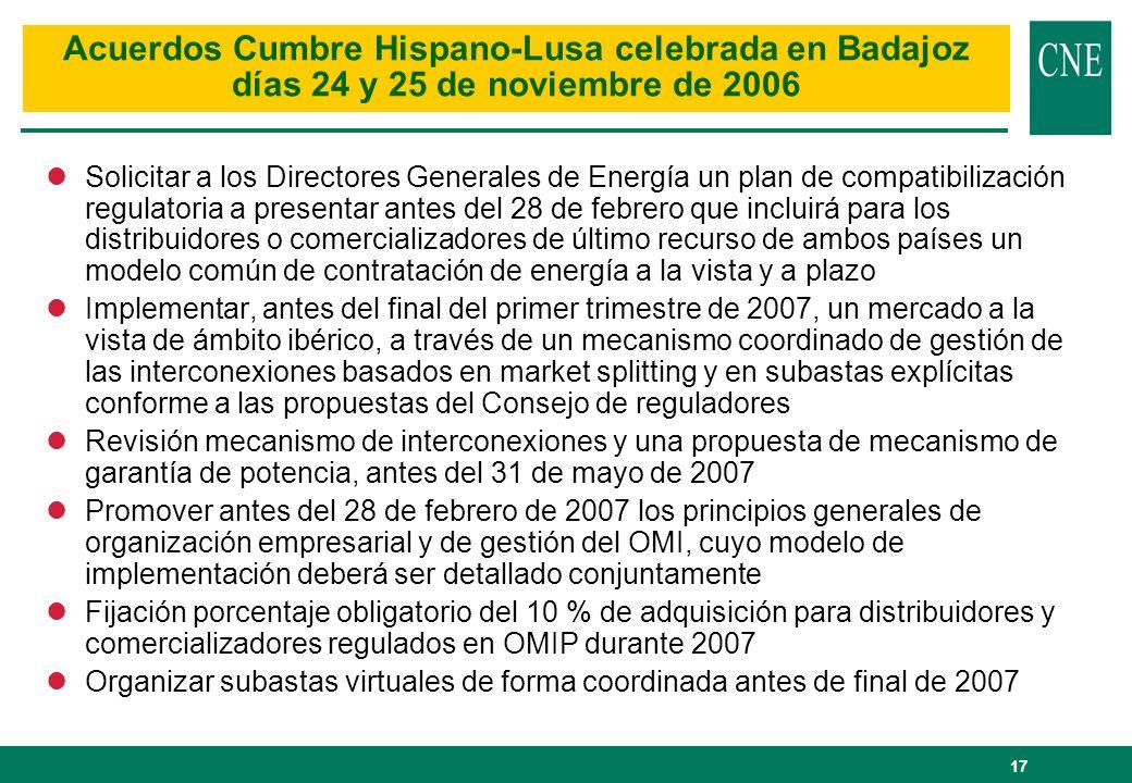 Acuerdos Cumbre Hispano-Lusa celebrada en Badajoz días 24 y 25 de noviembre de 2006