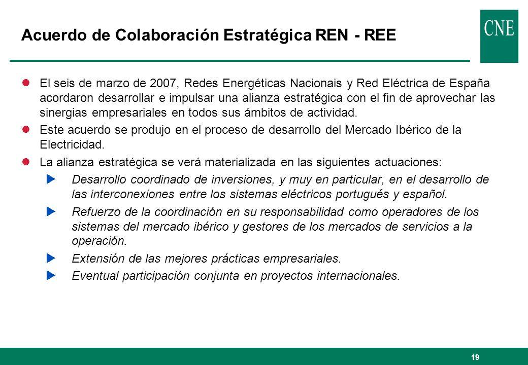 Acuerdo de Colaboración Estratégica REN - REE