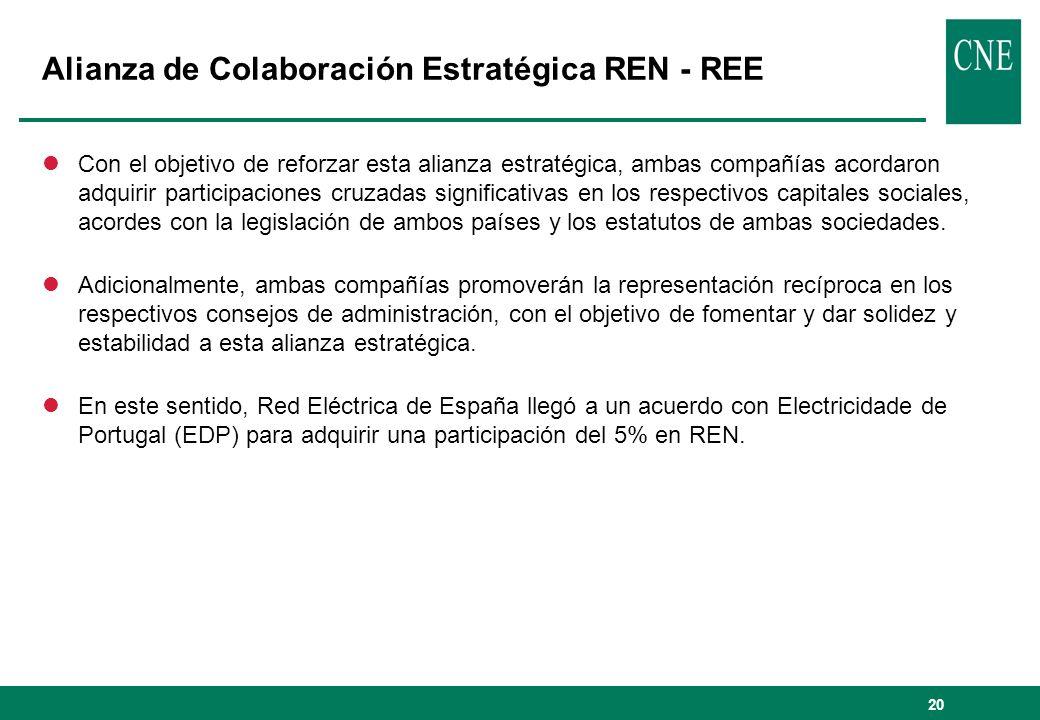 Alianza de Colaboración Estratégica REN - REE